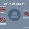 Carnets d'Identités | ULB & Le Soir